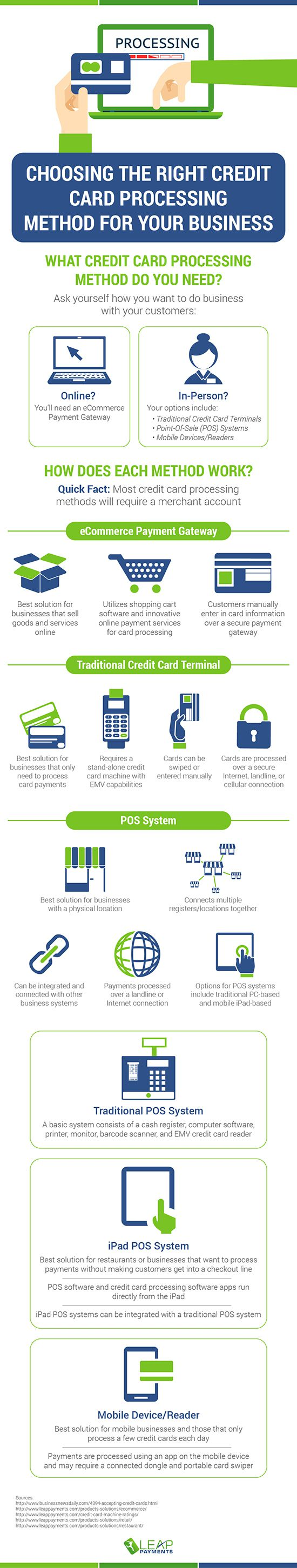 Best credit cards for business use