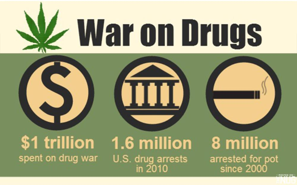 an examination of the war on drugs in the state of colorado united states Dea chief: marijuana legalization just 'makes us warning to the united states and more recently has spoken out against the war on drugs.