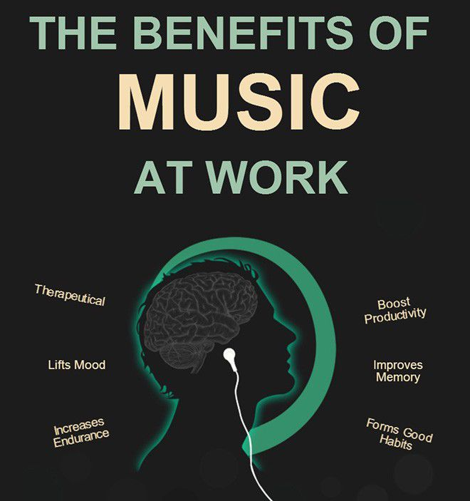 the importance of music in our