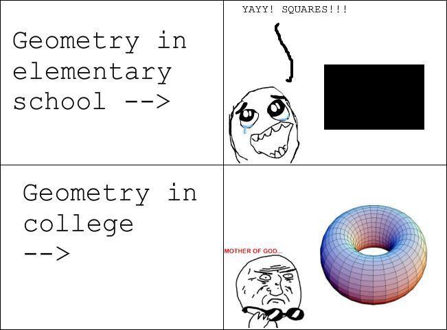 2b4e4b38478af7ad8b621db958d8300cde667f507ce43a2c0e5165c94924a788_large 2b4e4b38478af7ad8b621db958d8300cde667f507ce43a2c0e5165c94924a788_large,Geometry Memes