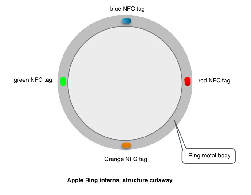 iphone will not ring the apple ring concept multifunctional rolling ring with 3348