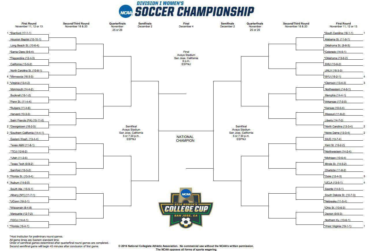 NEWS: NCAA unveil 2016 Division 1 Women's Soccer ...