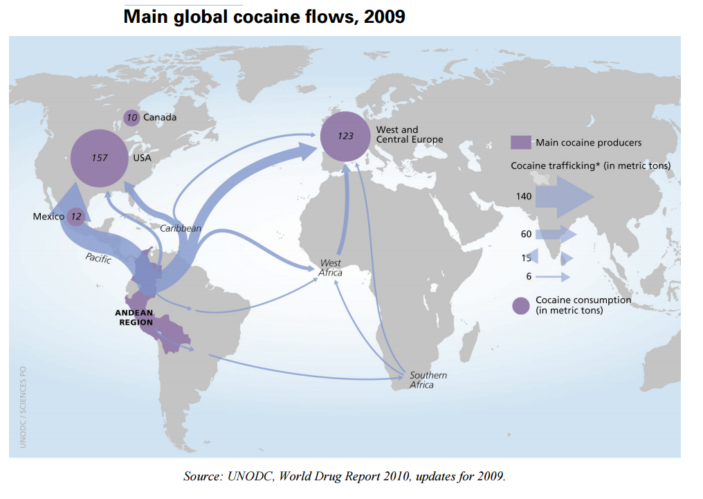 world issues drug trafficking
