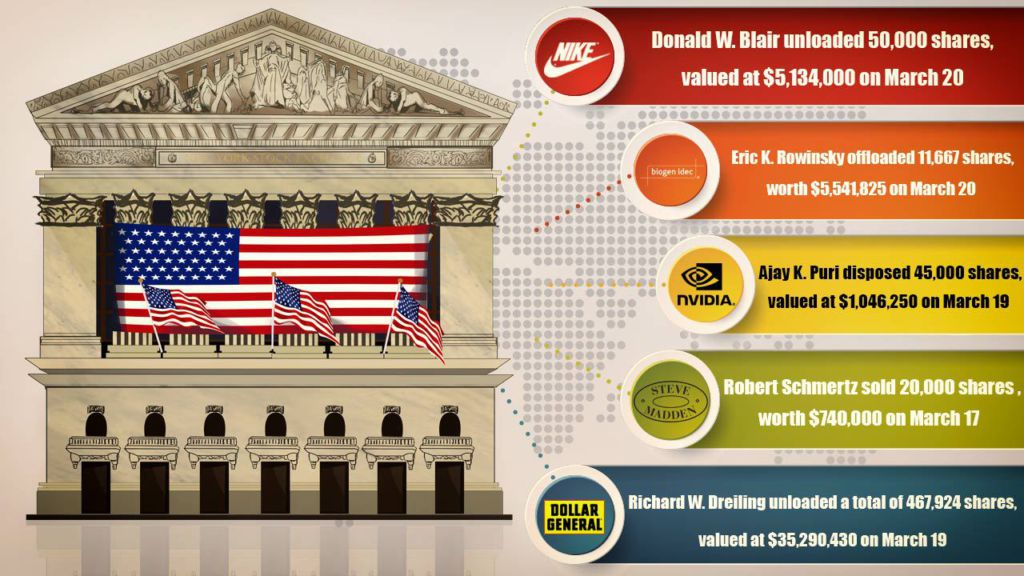 valuation of nike corporation