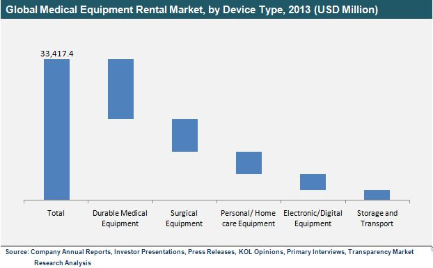 globalization and medical device market This bcc research report discusses the medical device technologies in terms of market share of major players, market growth and size, and opportunities for different.