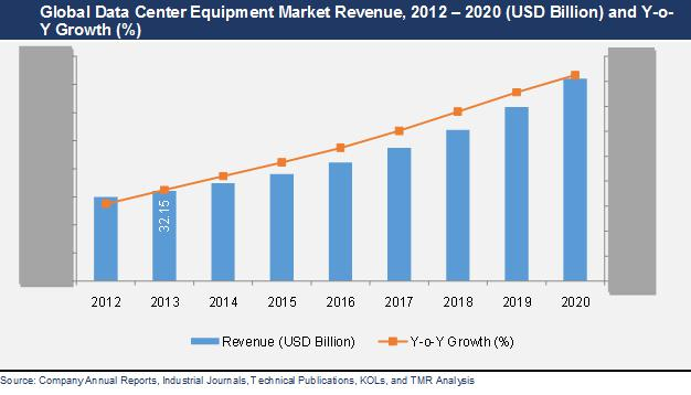 global helmet industry 2014 market size The report analyzes the current market size, recent market trends, key segments and future prospects of the global helmet market (2018-2025) the market shares of segments (players, type, application and regions) are prepared to give an opportunistic roadmap to the readers of the helmet global market.