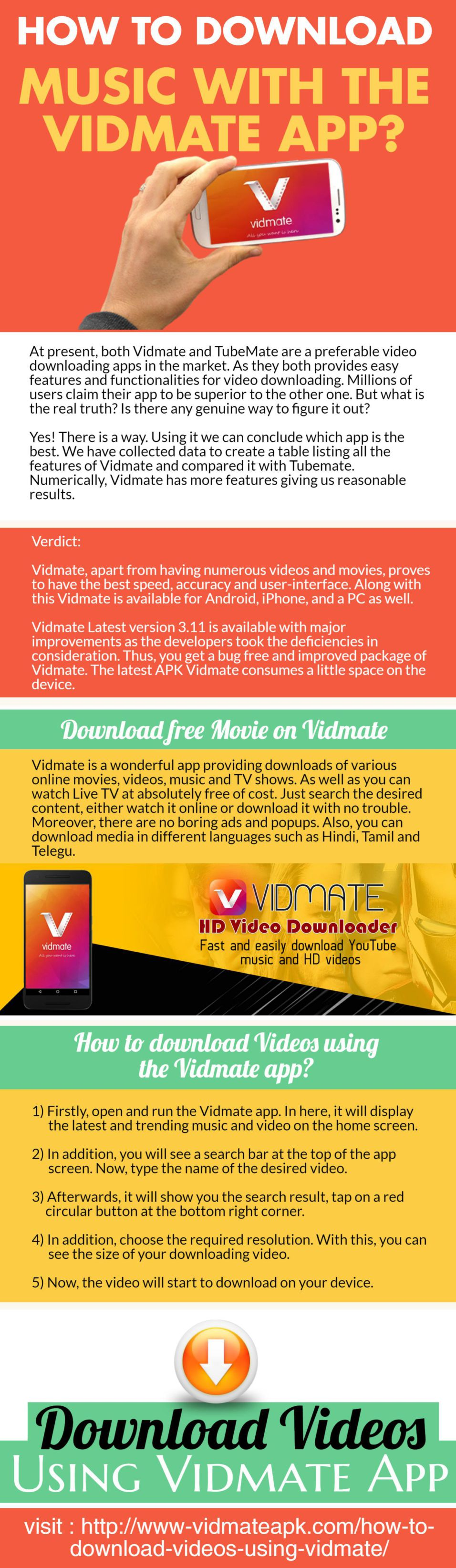 At Present, Both Vidmate And Tubemate Are A Preferable Video Downloading  Apps In The Market