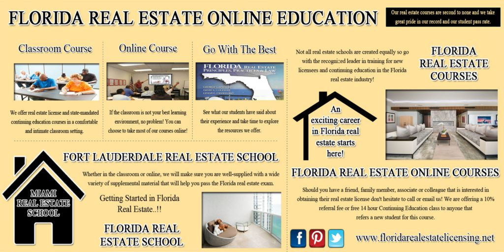 Get Florida licensed with the nation's top online real estate school