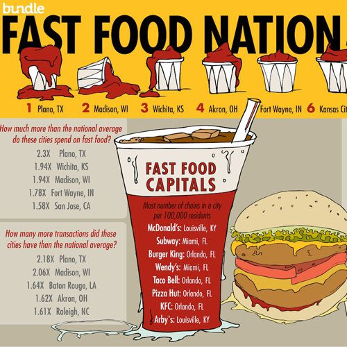 fast food nation the most dangerous job Author, fast food nation [h]ow do [slaughterhouses] contribute to the spreading of pathogens or the increased food safety risks at a slaughterhouse, you have big animals entering at one end, and small cuts of meat leaving at the other end in between are hundreds of workers, mainly using handheld knives, processing the meat.