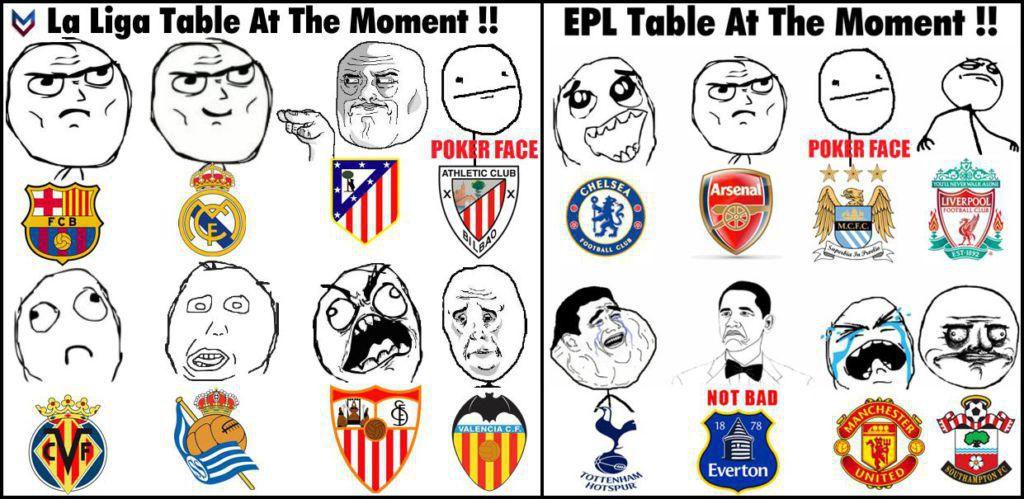 La Liga Table: La Liga And EPL Table At The Moment