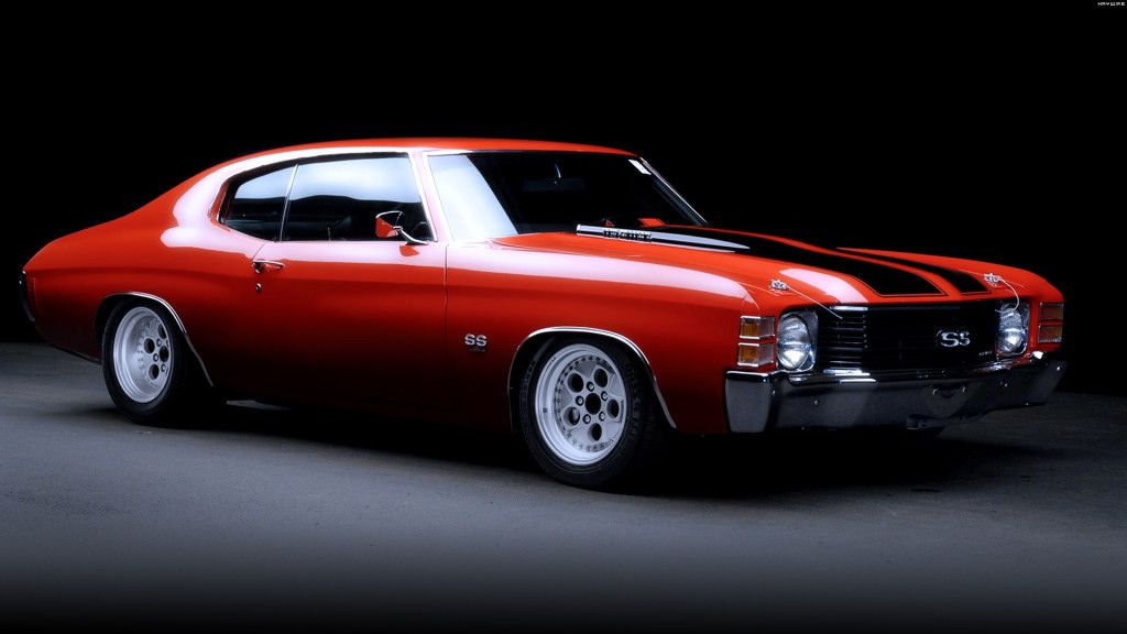 Best Muscle Cars From Fast And Furious