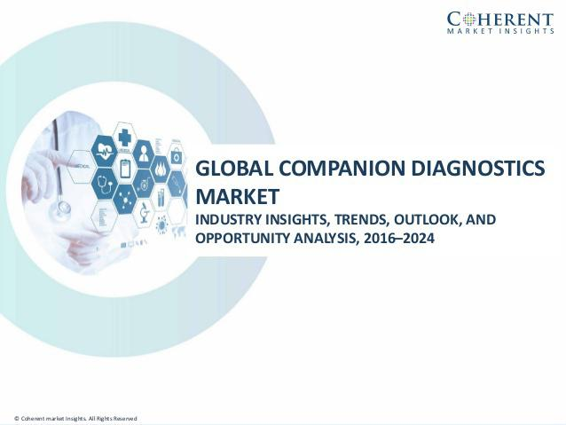 global pharma industry analysis The global active pharmaceutical ingredients (api) market is poised to grow at a cagr of around 66% over the next decade to reach approximately $2388 billion by.