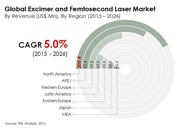 an analysis of the excimer laser and its applications
