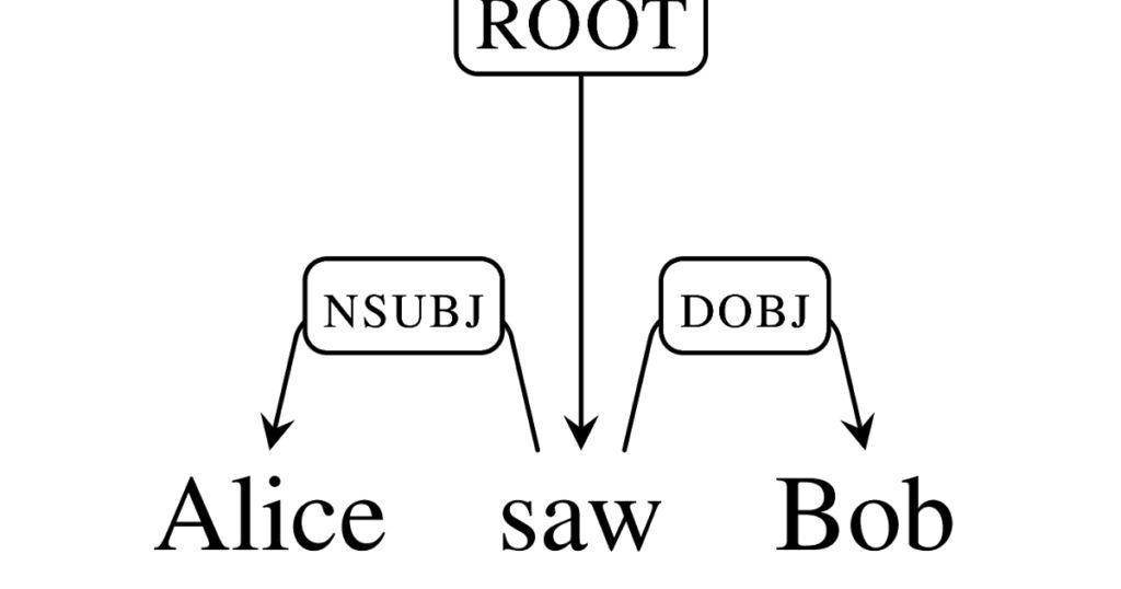 Прокси и Datacol Datacol