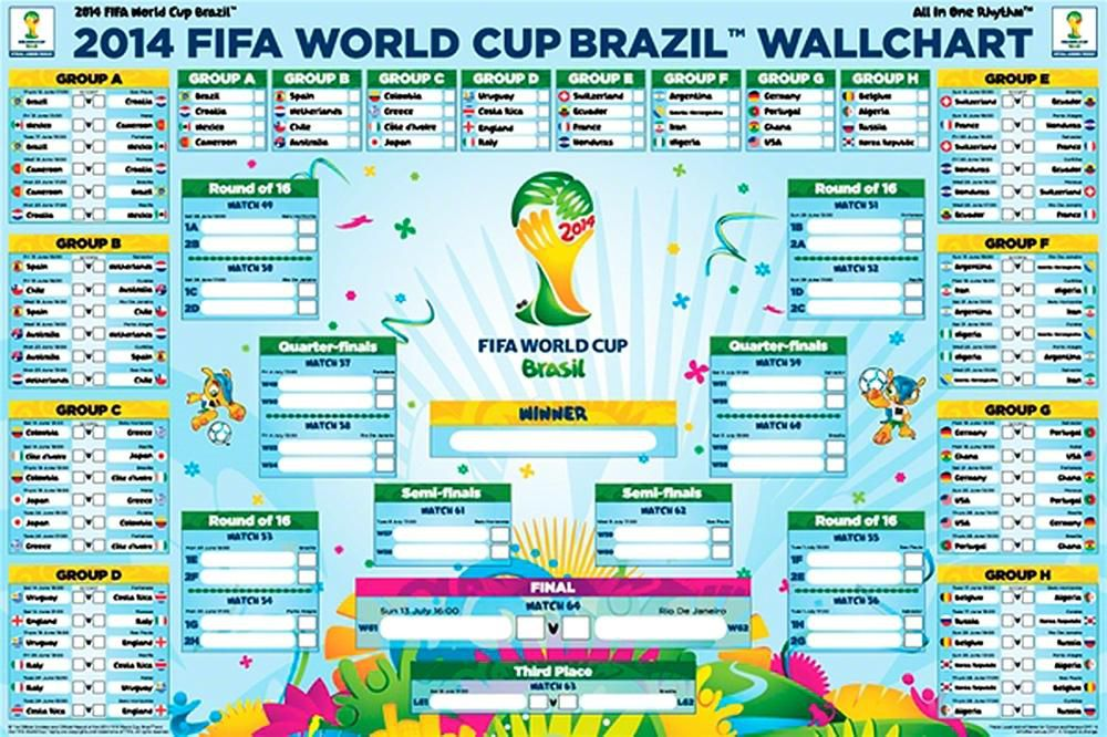 2014 FIFA World Cup Br...