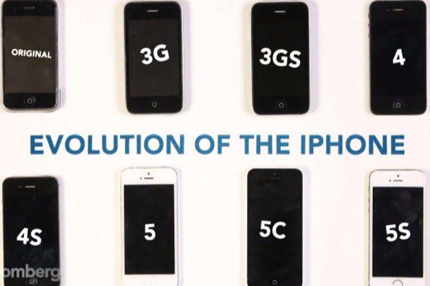 S Iphone